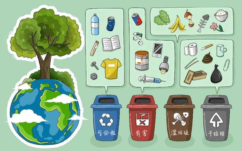 垃圾分类小知识,家庭生活垃圾如何分类?值得收藏