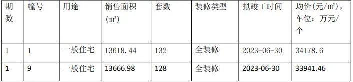 """春节之后,南京楼市全面""""开工"""""""