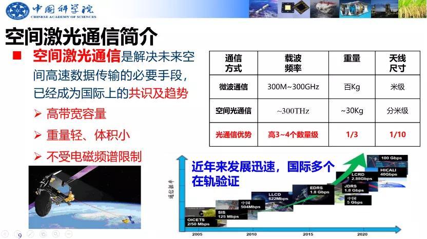 王建宇院士作主题演讲《激光通信一一空间大数据的高速公路》