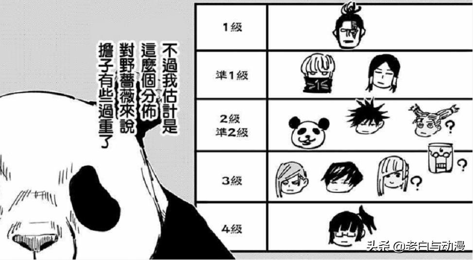 咒術回戰16集情報:東堂指導虎杖變強,機械丸對戰熊貓