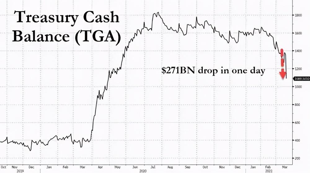 26万亿从美国撤离,中国要为持有美债向美国付款?事情有新变化