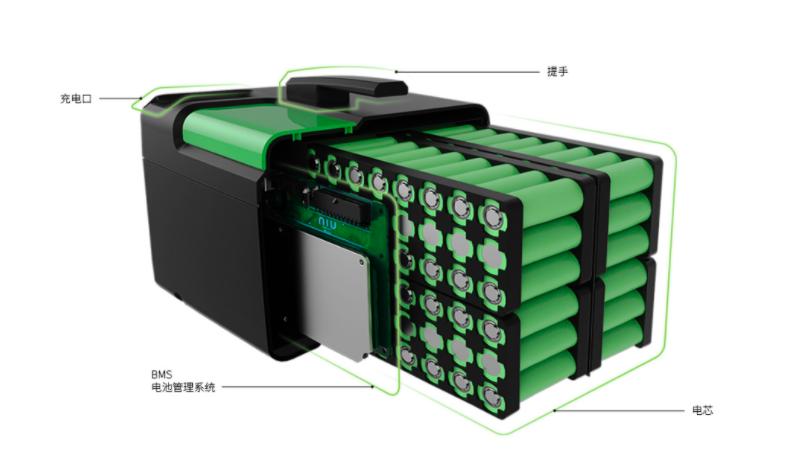 电动车电瓶坏了,锂电池和铅酸电池,换哪个更划算?