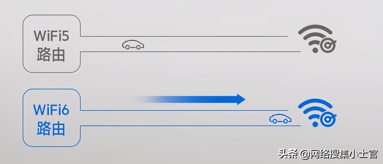 cat5e支持多少宽带(超5类网线能走300兆吗)