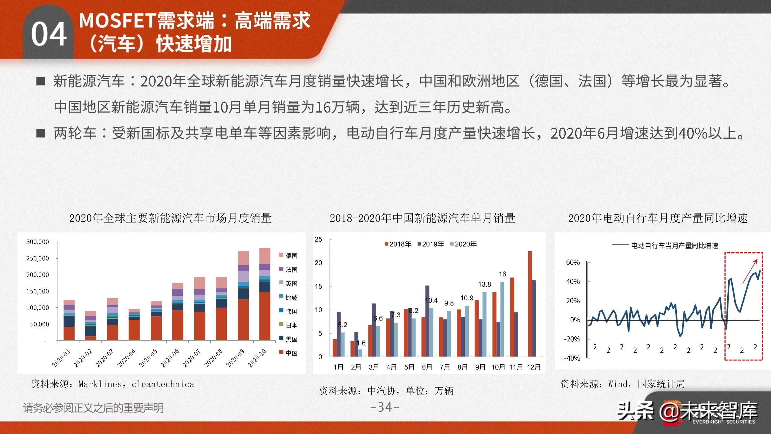 功率半导体行业研究:需求向好+供给受限,高景气驱动涨价潮