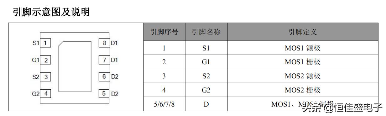 FM2122——20V N 沟道 MOS