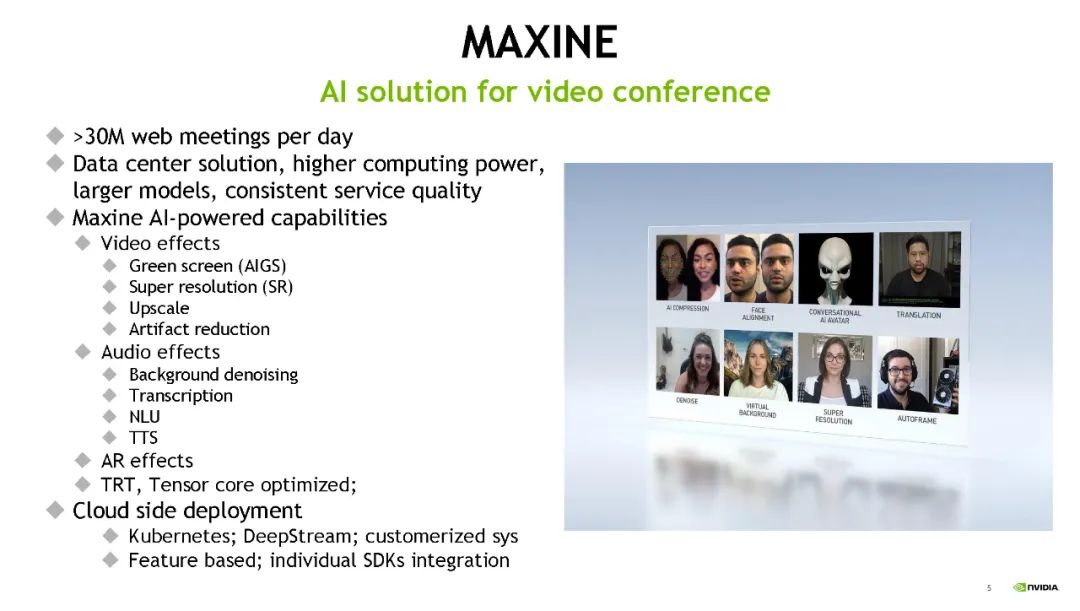视频直播/远程会议中的AI关键技术探索应用