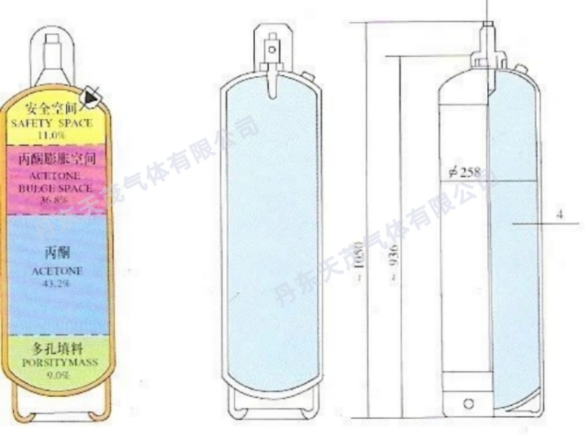 乙炔瓶安全使用注意事项