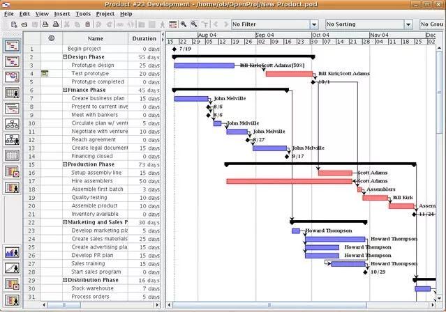 致PM:除了Excel,你还有这五个项目管理软件可以用