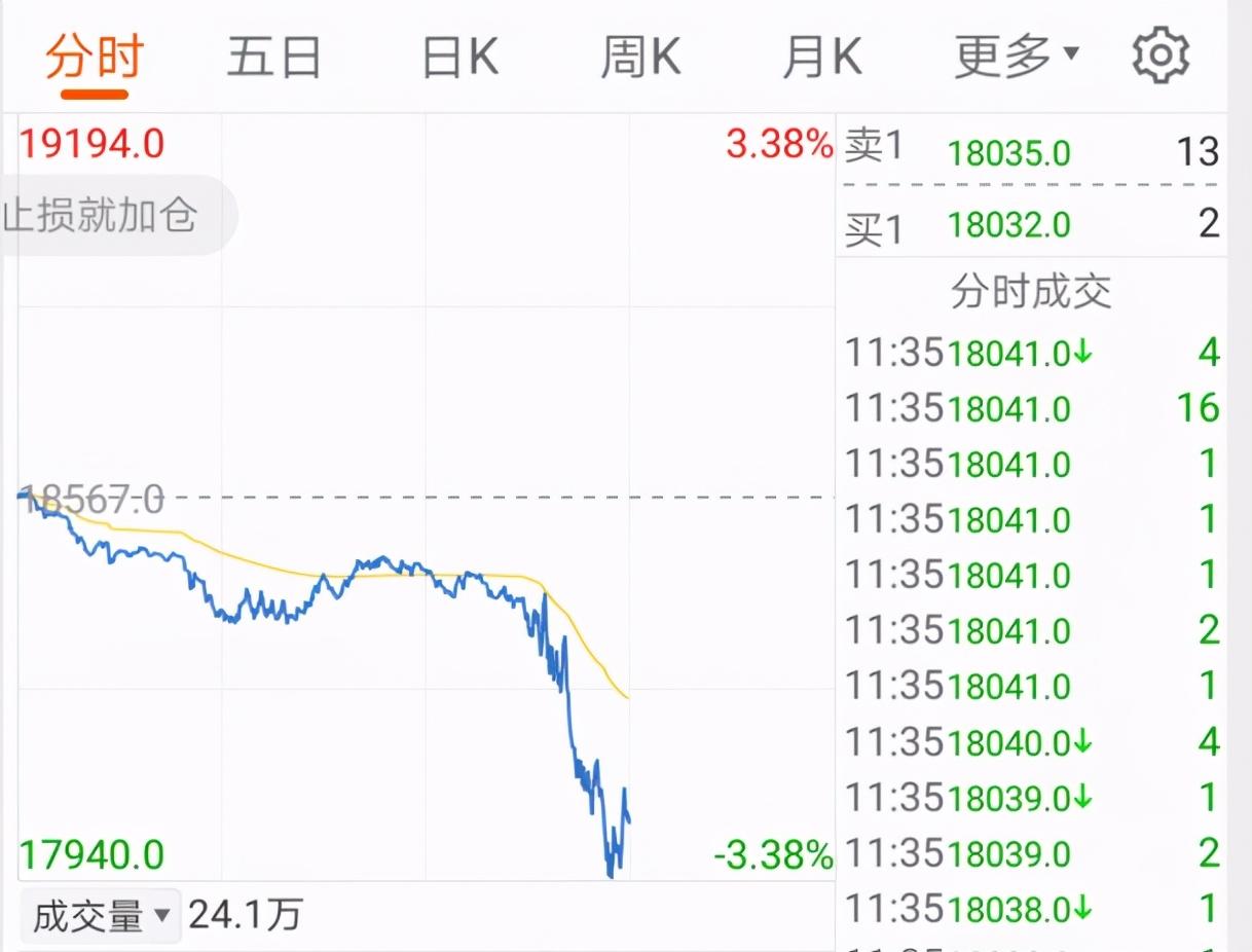 为什么今天A股会大跌?大跌后接下来该怎么操作?