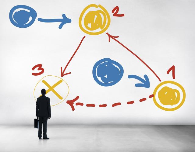 如何写一份资本青睐的商业计划书