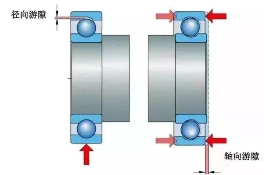 小微大话轴承之轴承使用中的常见问题及应对之策