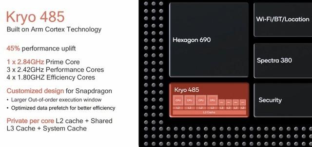 中兴天机Axon 10 Pro全面评测,竟有如此多的意外之喜
