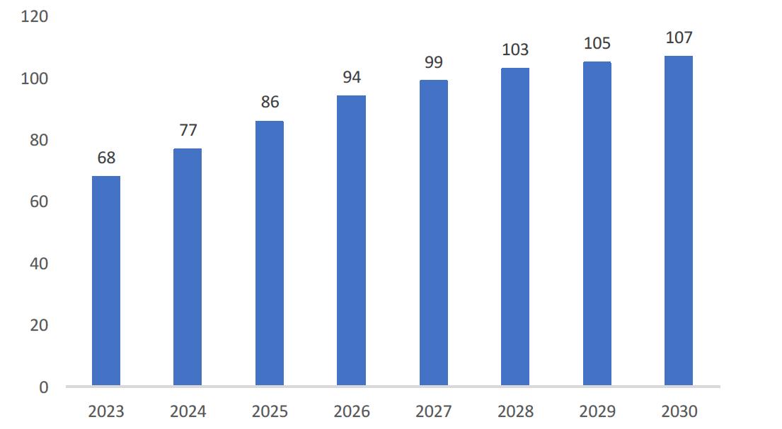 PD-1抗体药撑起信达2020年业绩,百亿CD20赛道竞争加剧