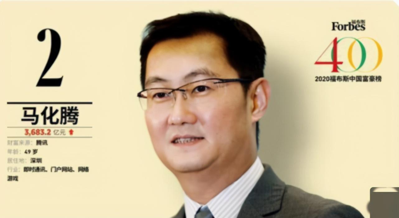2020福布斯中国富豪榜发布,马云连续三年获榜首,马化腾第二