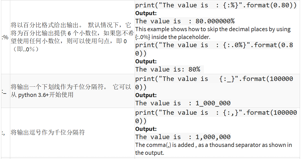 DAY3-step7 Python字符串format