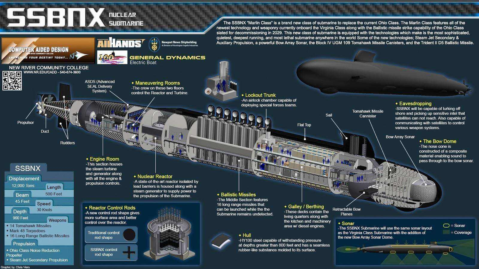 """094C能下潜1700米,巨浪-4射程2.2万"",谁在吹中国能毁灭美国"