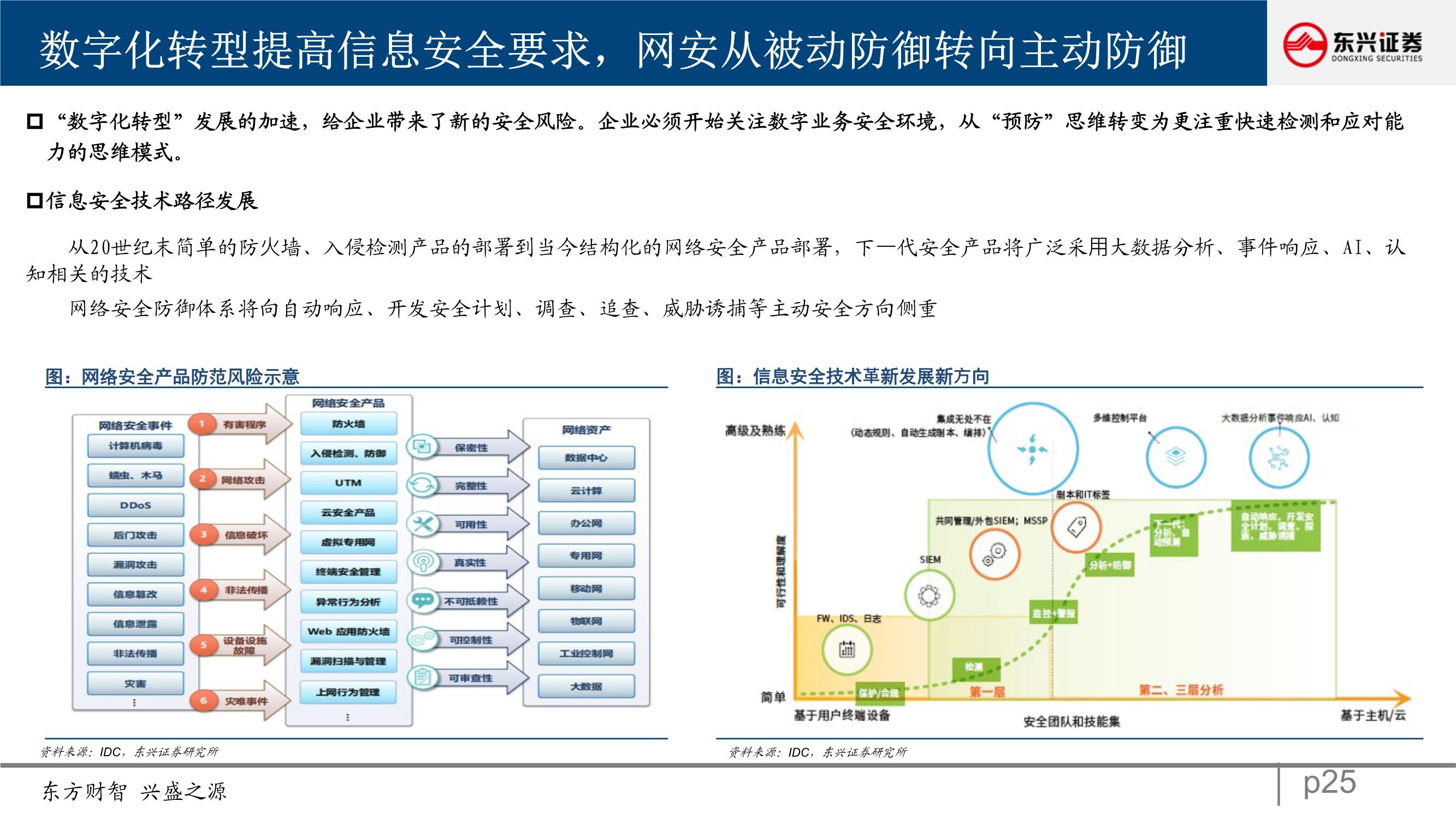 计算机行业策略展望:估值驱动转向业绩驱动,把握顺周期行情