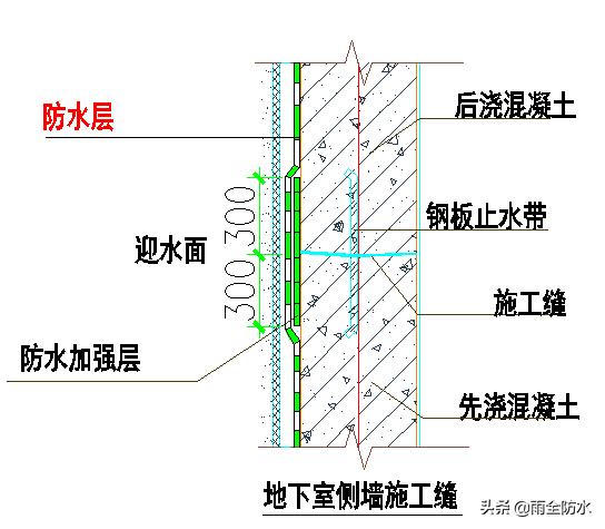 地下室与外墙标准化防水施工方案技术