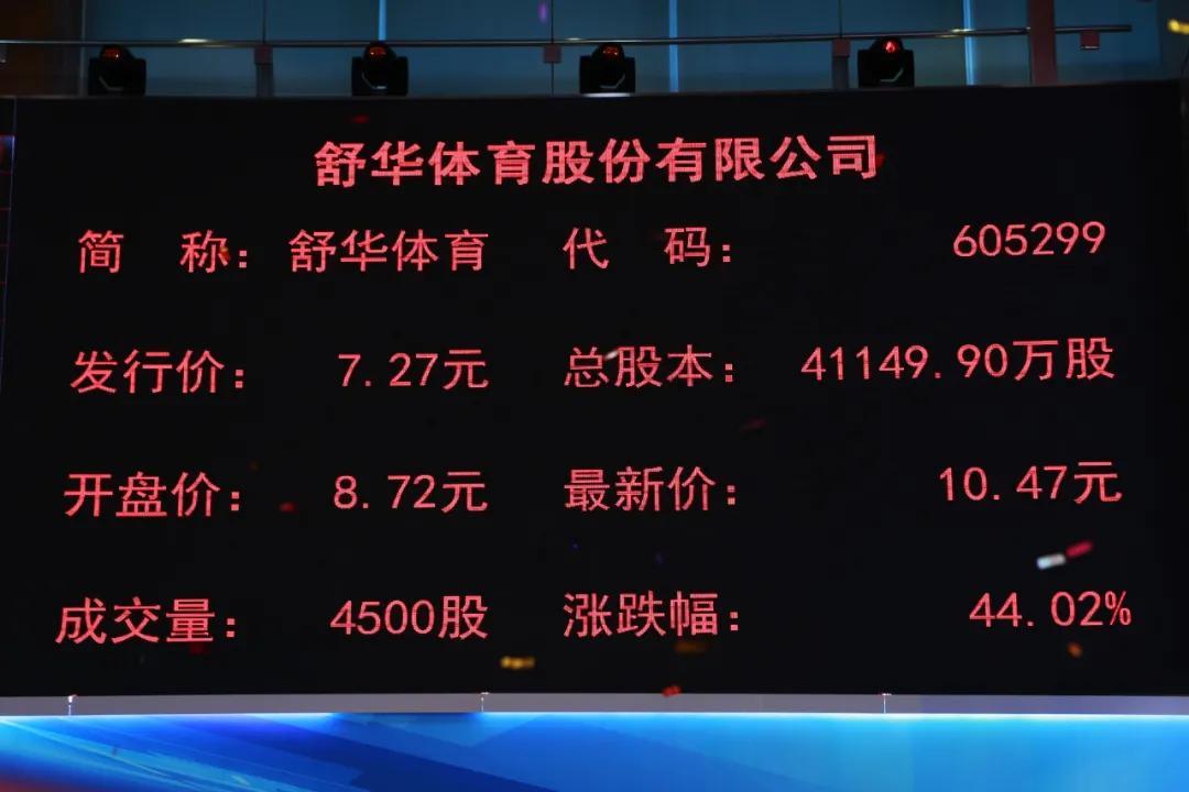 舒华体育上交所上市:市值43亿 安踏实控人为第二大股东