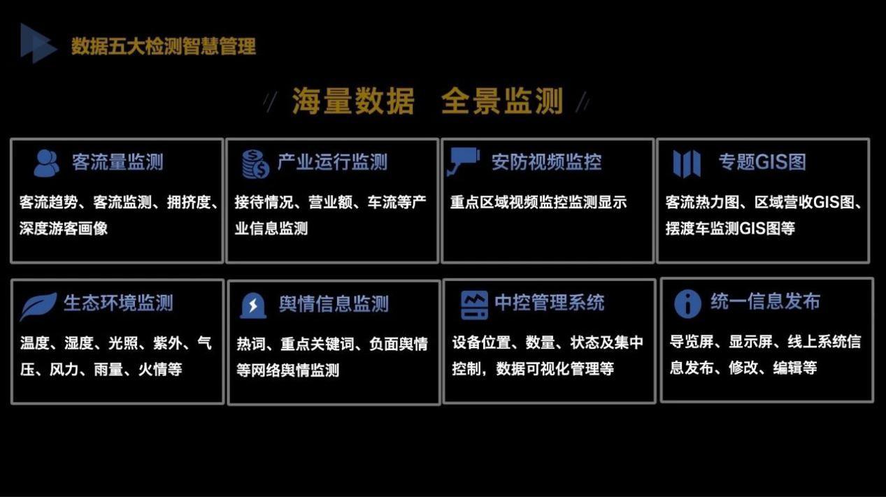 """""""互聯網+旅游""""推動旅游業高質量發展"""