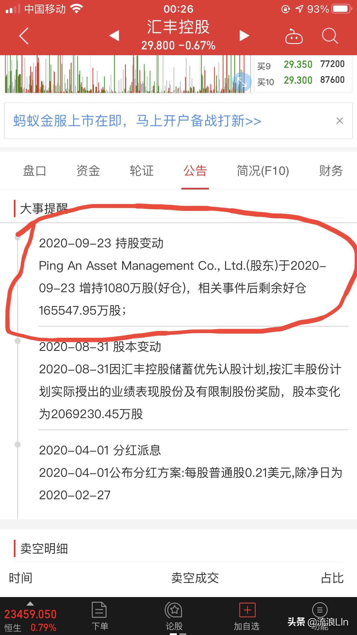 中国平安增持1080万股汇丰银行,从此汉奸平安是路人 流浪Lln 2020-10-01 00:32:35 据港交所日前信息,中国平安在23日以每股平均28港币左右的价格买入1080万股汇丰股票,自此成