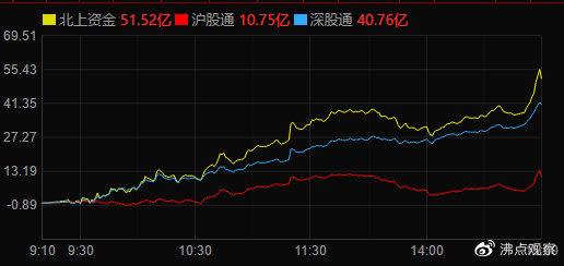 人民币大幅升值有助于A股的企稳返涨