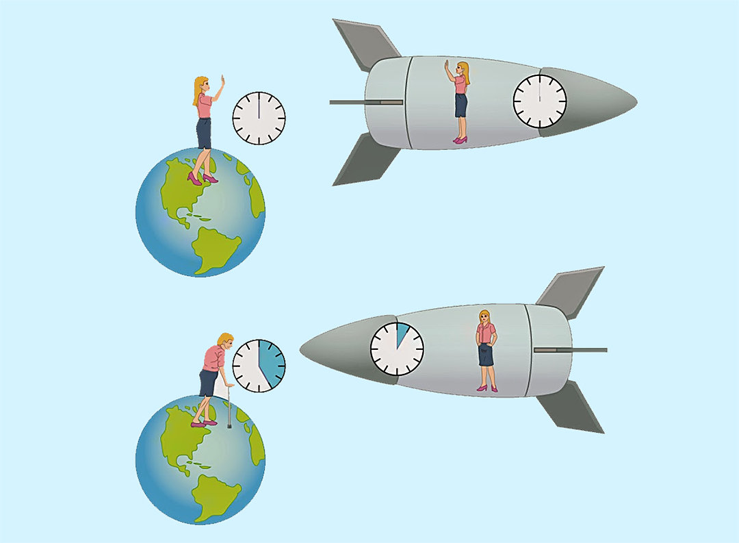 如果有人以光速飛到宇宙中,1天后回到地球,他還能見到家人嗎?