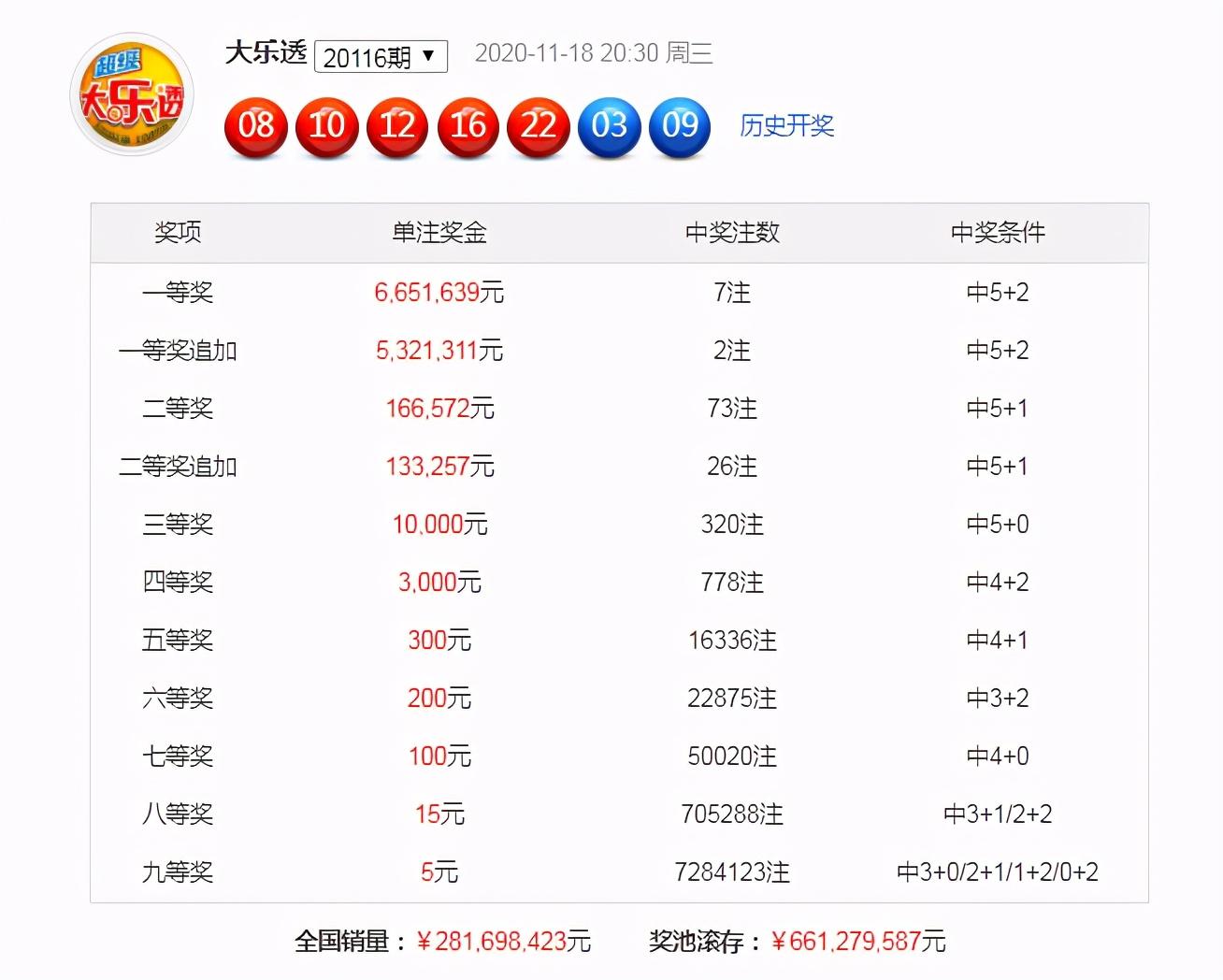 苏明大乐透20117期:后区偶数强势转热