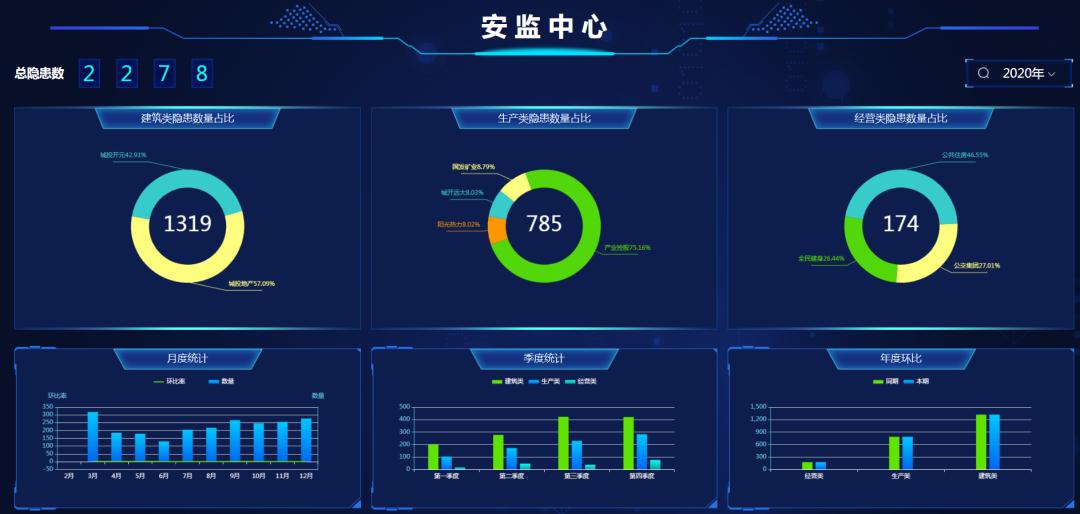 爱游戏官网丨筑牢高质量发展安全底线