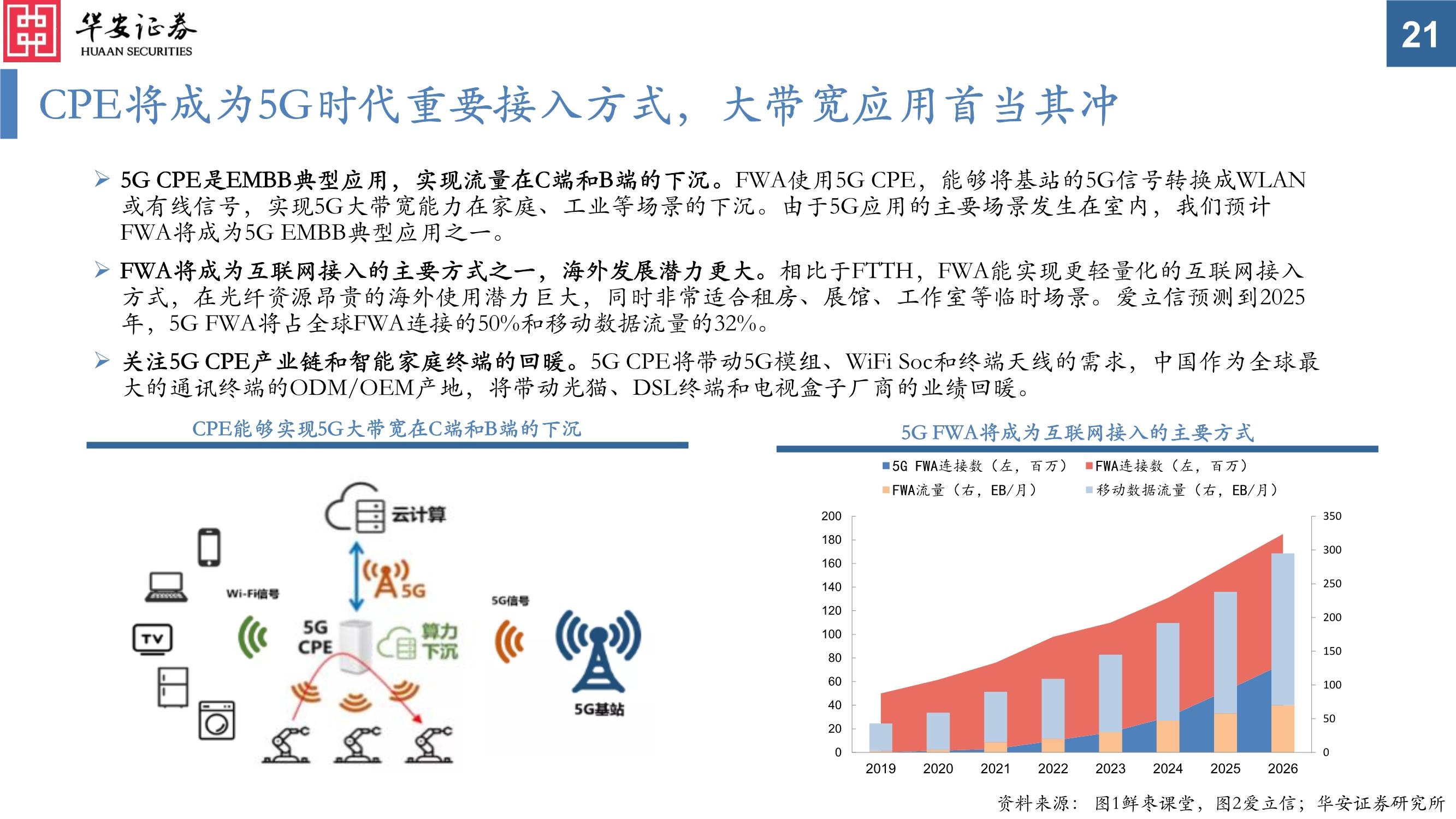 通信行业投资策略:真5G时代,共享流量基建和生产的盛宴
