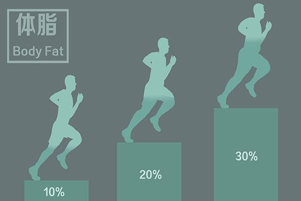 每天慢跑一小时,流了很多汗,能不能减重?真相和你想的不同