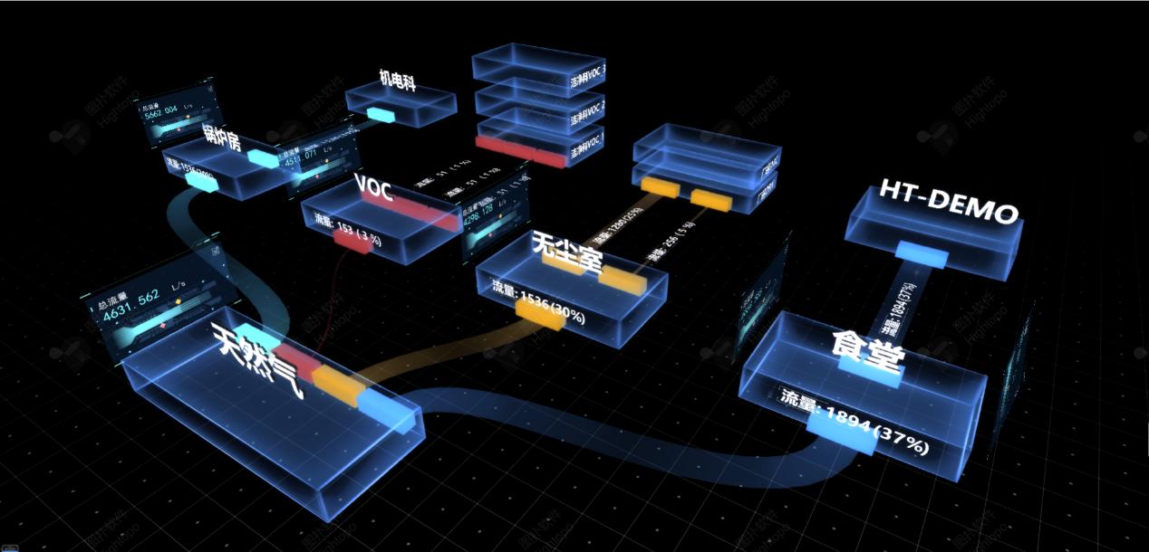 工业物联网存在的意义到底是什么?