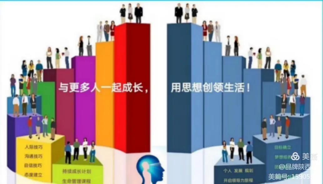 陕西省品牌创建企业福利来啦