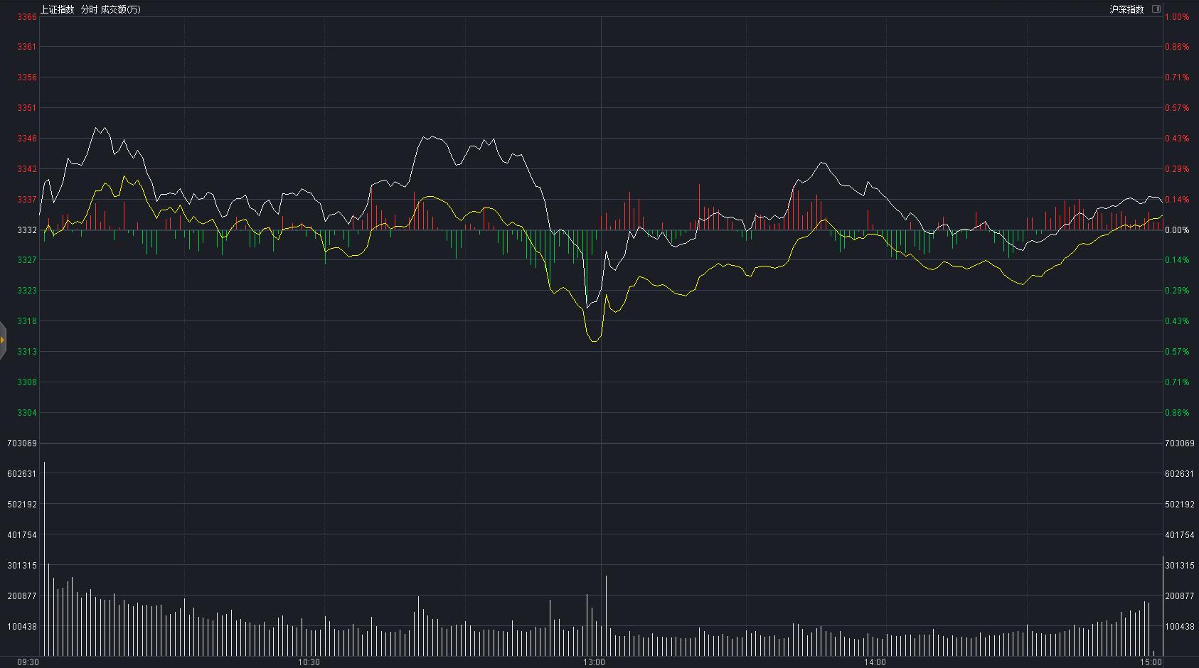 """科技股继续""""洗盘"""",还有希望吗,下周一A股还会大跌吗?"""