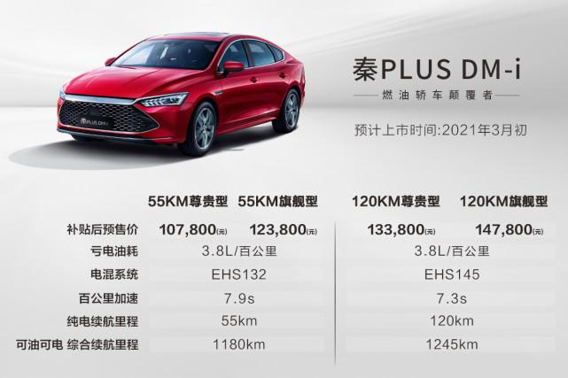 """4个月销量超六万,比亚迪秦PULS 天津""""约驾""""创2.43L/100Km佳绩"""