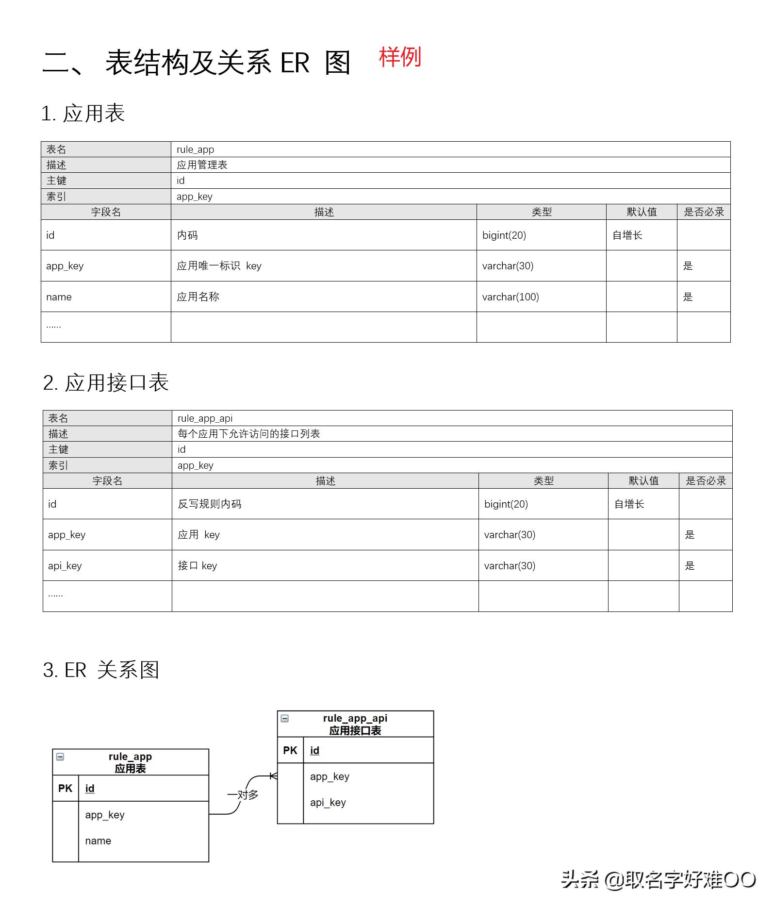 如何写好一份软件开发设计文档