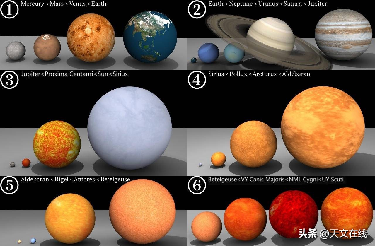 如果参宿四爆发了,地球会受到影响吗?答案你或许不会想到