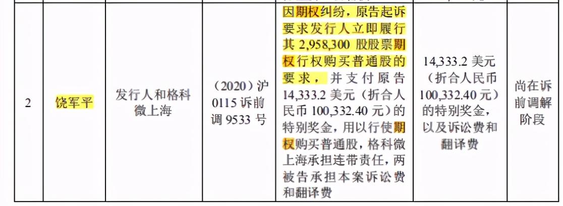 格科微關鍵工藝委外加工毛利率墊底,尚存期權及專利侵權糾紛