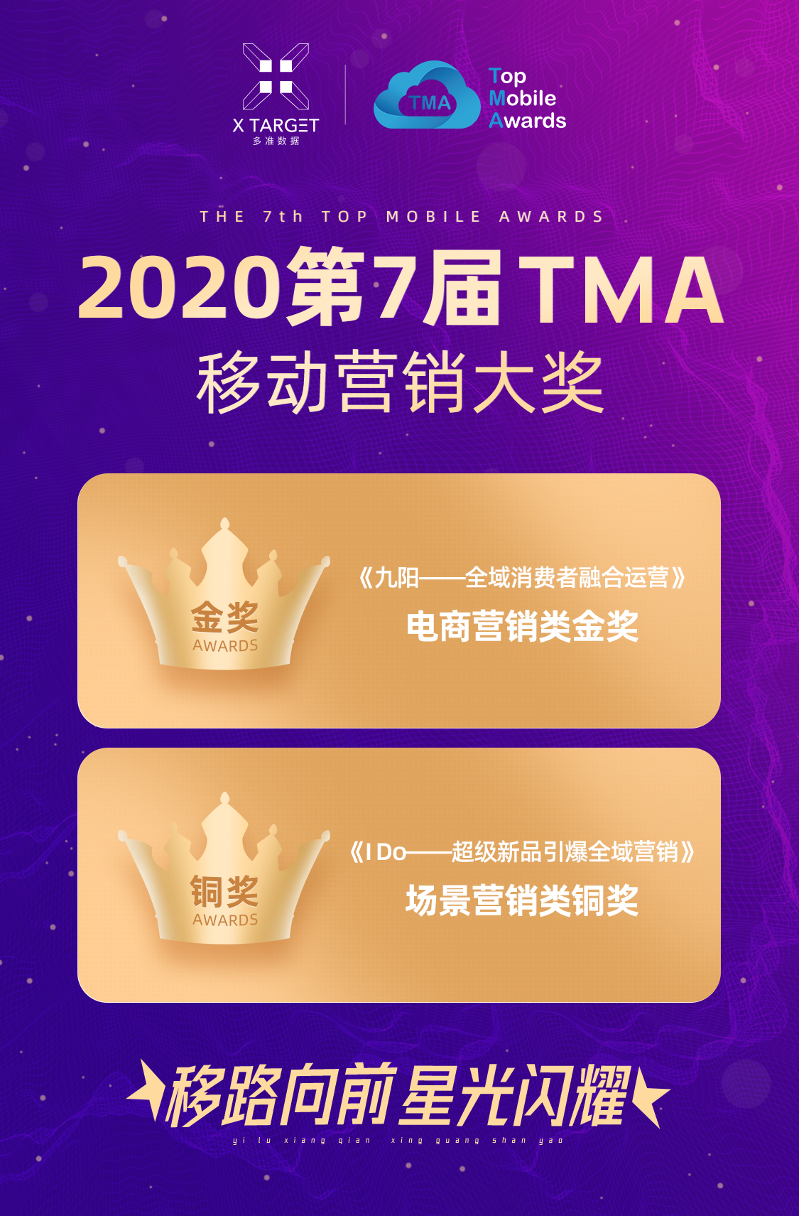 多准数据揽获第7届TMA移动营销双奖,移路向前星光闪耀