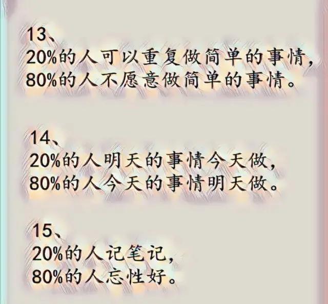 各行各业的二八定律