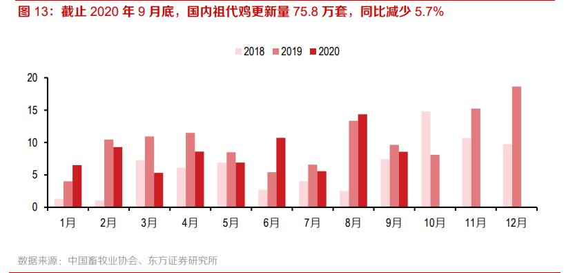 农业行业2021年年度策略:景气为锚,再看成长