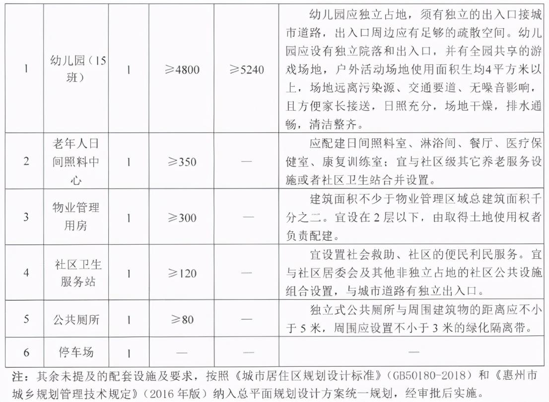 6.4億!中海溢價率39%拿下潼湖靚地!樓面價5094元/㎡