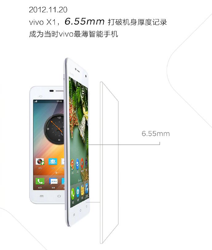 以前创出最薄手机的历史时间,现如今vivo再创佳绩,打造出超薄5G新手机