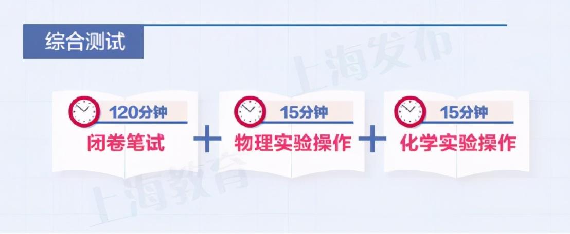 2022上海中考重大调整