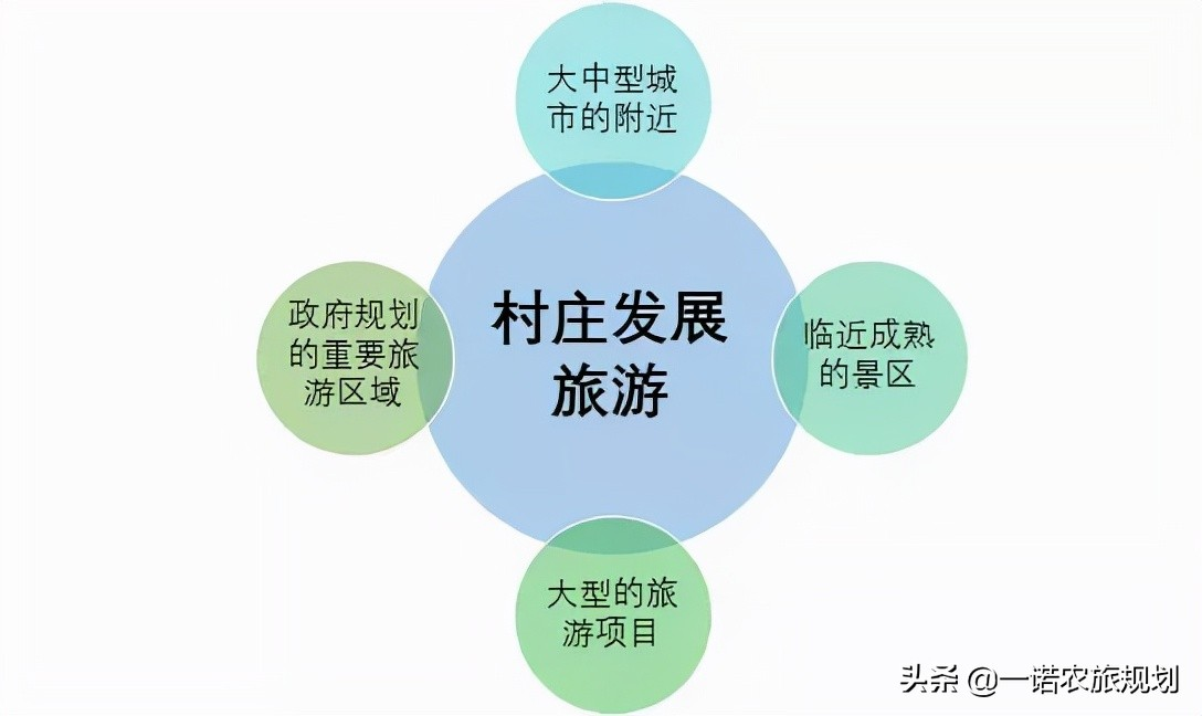 文旅产业政策的重点场域与未来趋势