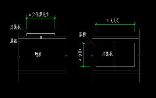 钢结构工程的几个控制要点【乾融坤实业集团】