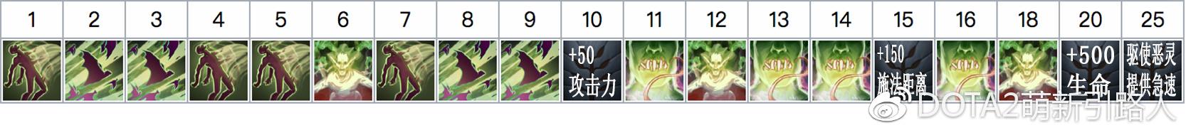 DOTA2月夜枫:【DOTA2萌新入门——英雄篇】死亡先知