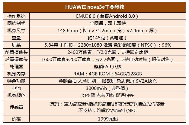 HUAWEI nova 3e详尽配备、作用方法,你要了解的都在这儿