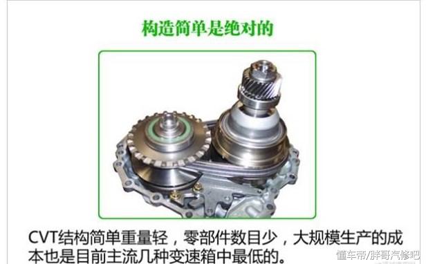 汽车CVT变速箱怎么样 汽车CVT变速箱优缺点及注意事项。
