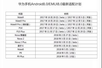 """良知!华为公司给老顾客送福利: """"深层订制""""EMUI8.0打开全方位升級"""